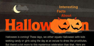 19-incredible-facts-about-halloween