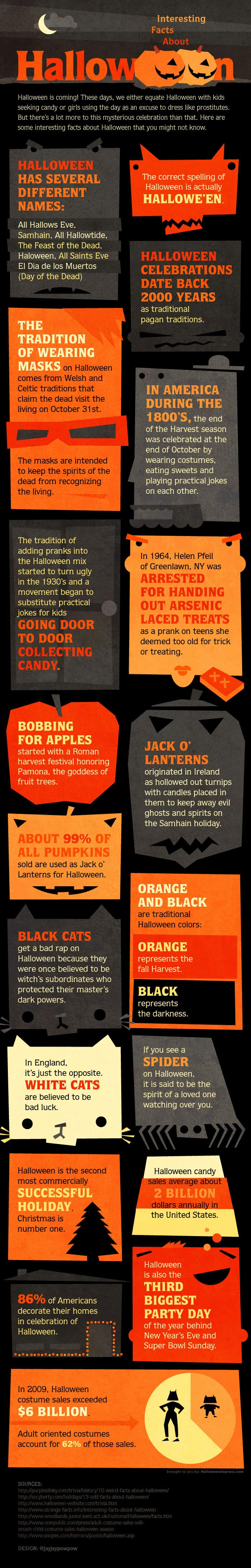 halloween-facts-infographic