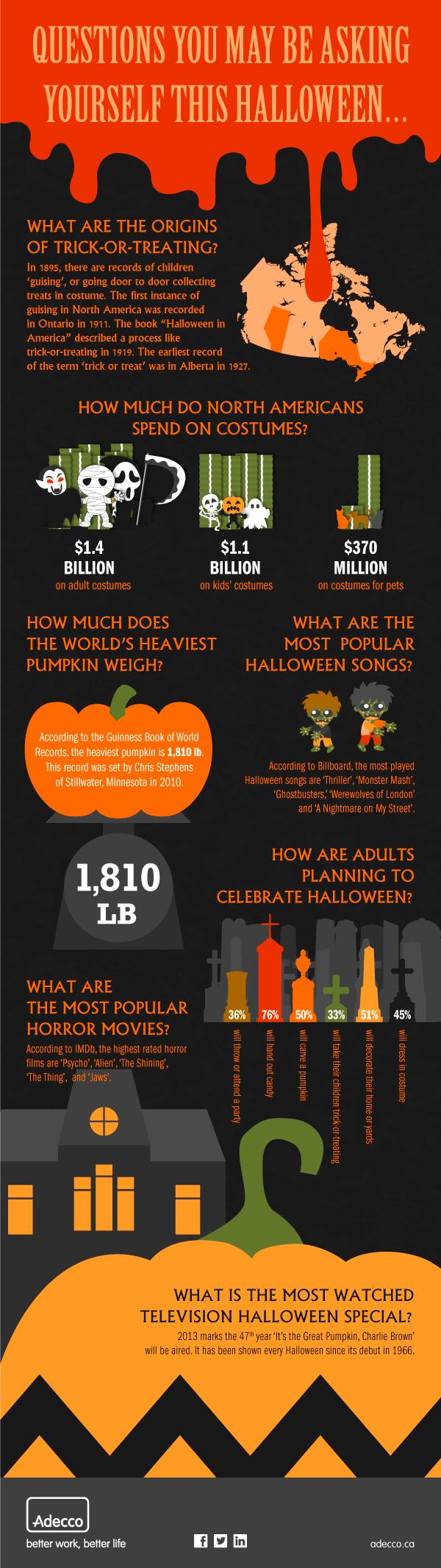 halloween-statistics-infographic