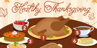 8-healthier-ways-to-eat-your-thanksgiving-dinner
