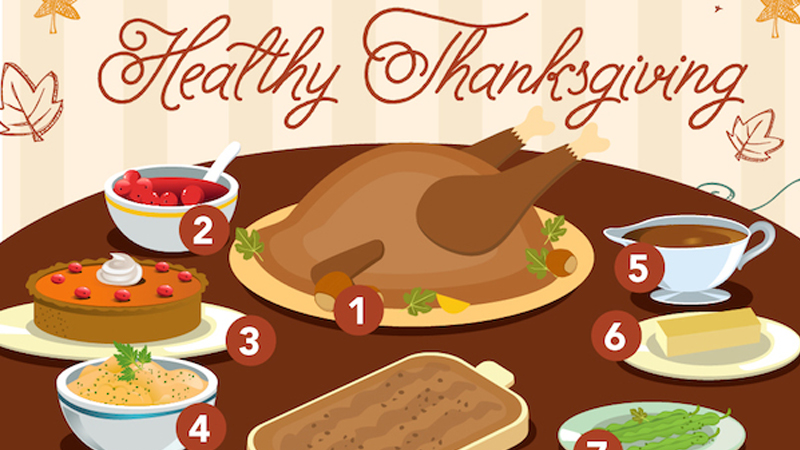 8 Healthier Ways to Eat Your Thanksgiving Dinner