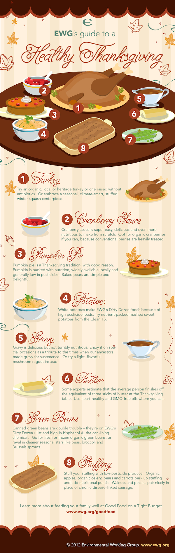 Healthy Thanksgiving Meal