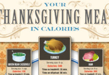 how-many-calories-is-your-thanksgiving-day-meal