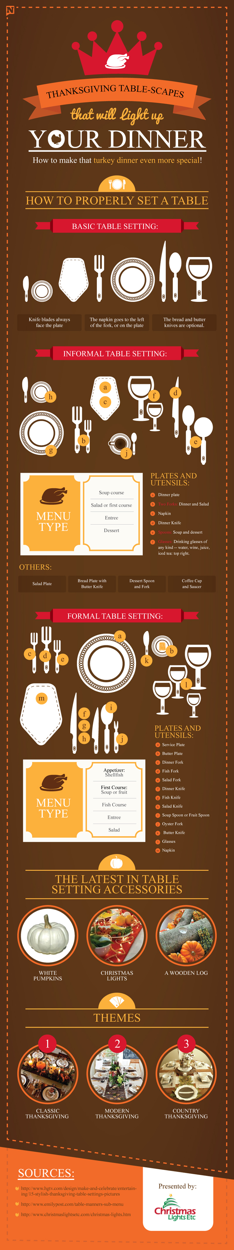 table-setting-guide-for-thanksgiving